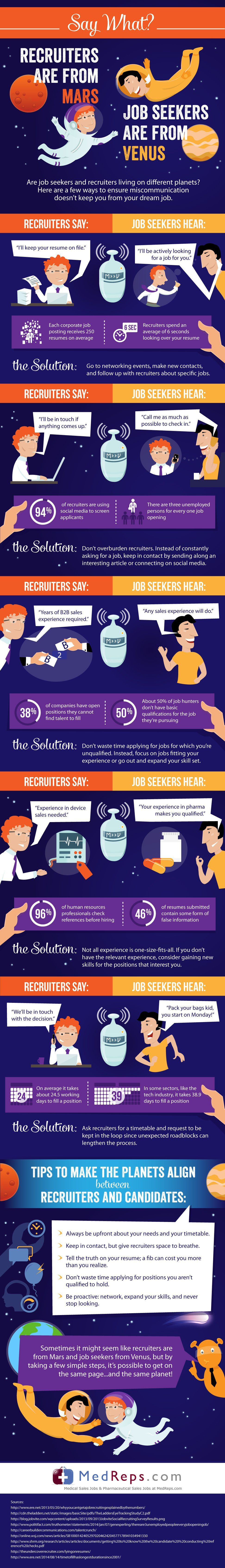 recruiter musings practical advice for job seekers in the real share this